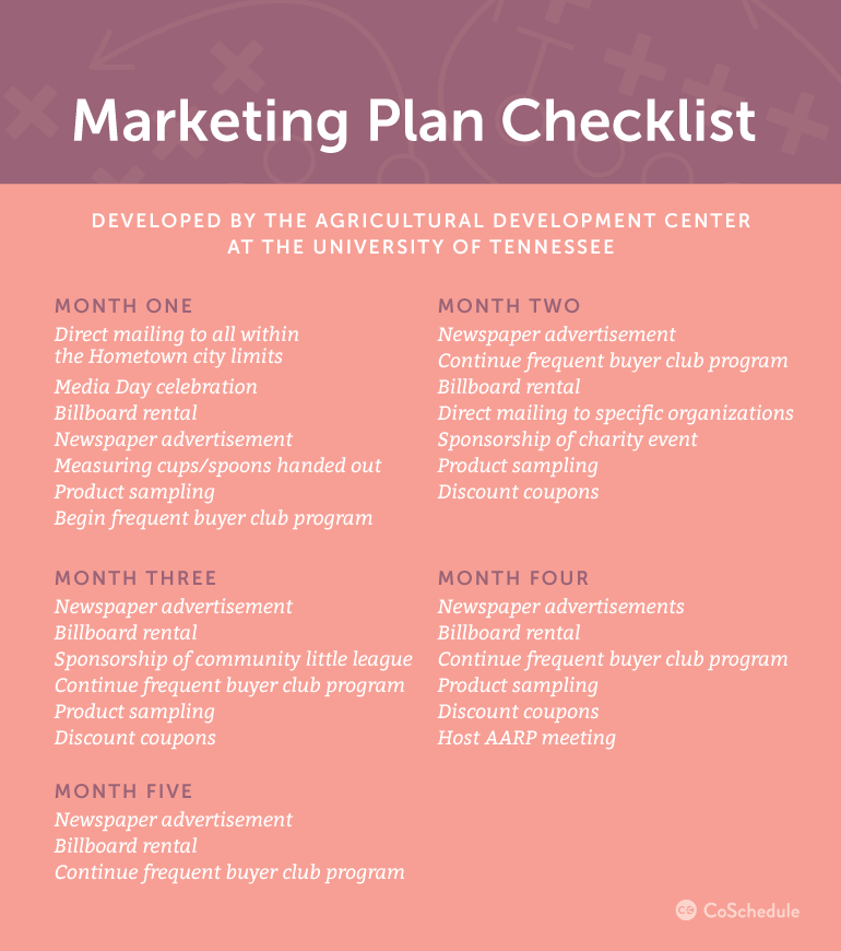 Marketing Plan Samples And Everything You Need To Build Your