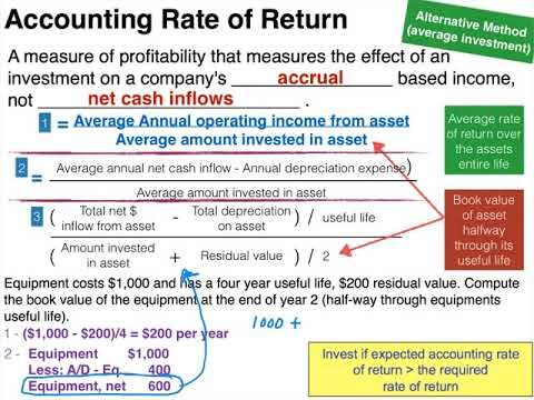 Capital Investment Models - Accounting Rate of Return Cost - investment analysis sample