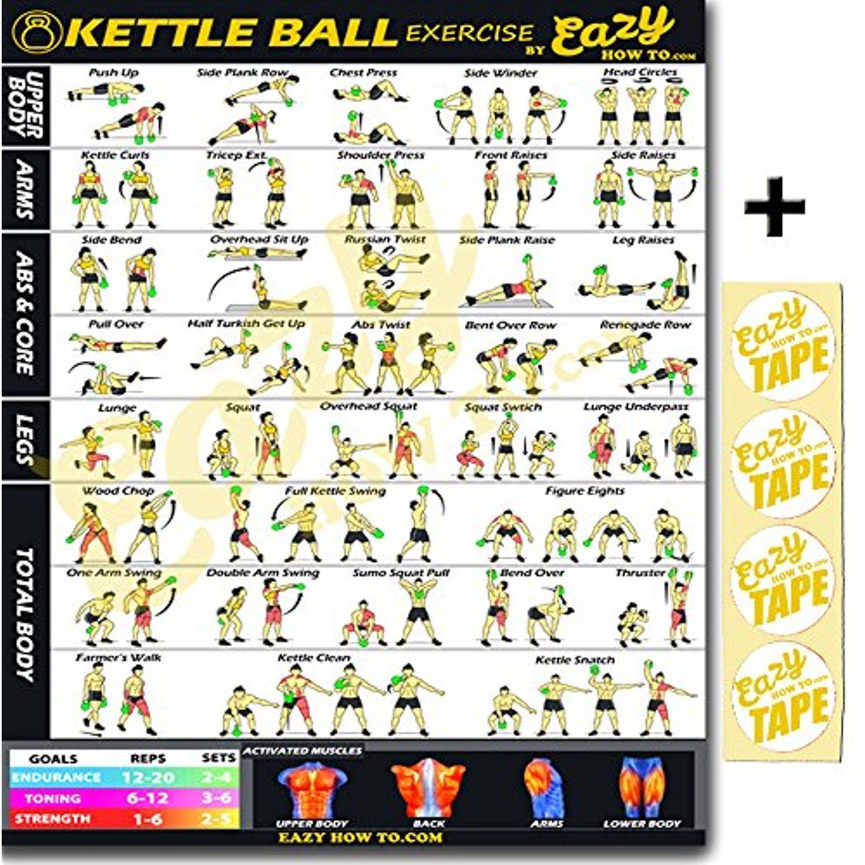 Kettlebell Kickboxingkettlebell: Eazy How To Kettlebell Exercise Workout Banner Poster BIG