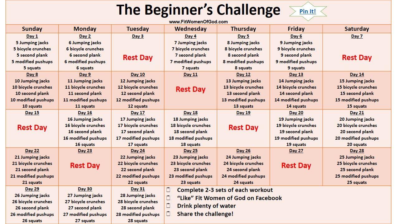 the beginner s challenge