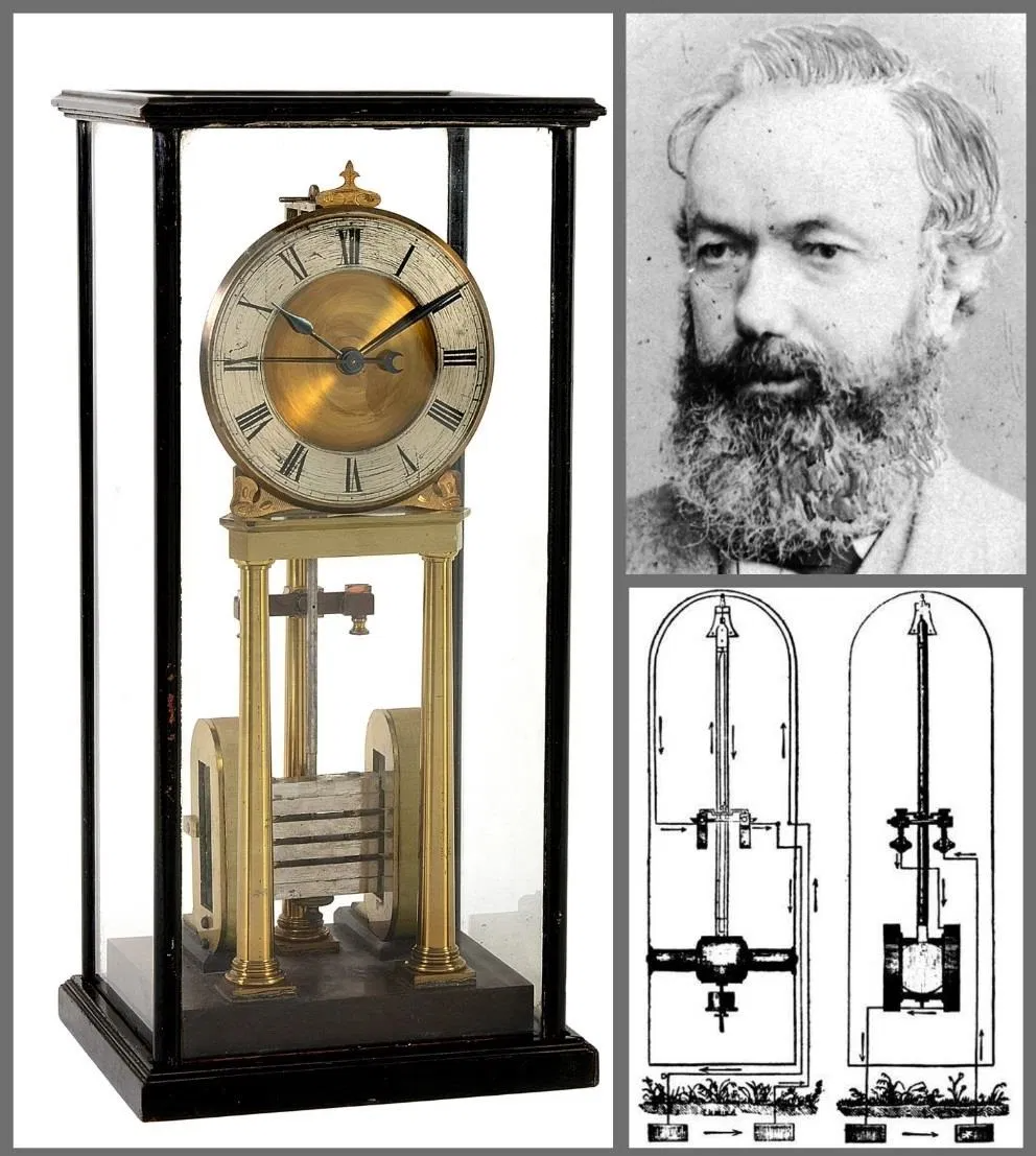 Alexander Bain Electric Clock Google Search In 2020 Electric Clock Wall Clock Clock
