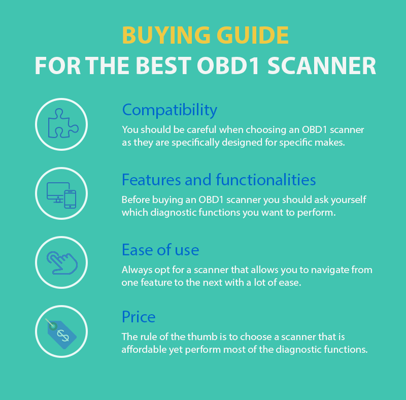 Buying guide for the best obd1 scanner in 2019