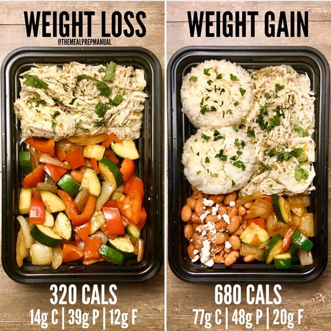 """Josh Cortis on Instagram: """"Weight Loss vs Weight Gain with Pollo Verde. Recipe posted below.  Like always, making body composition changes are primarily a function…"""" – Carey&CleanEatingS"""