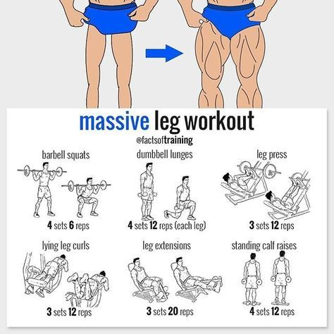 Ejercicios de piernas para hombres