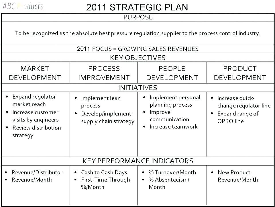 Nonprofit Strategic Plan Template Google Search Simple Business Plan Template Business Plan Template Free Strategic Planning Template