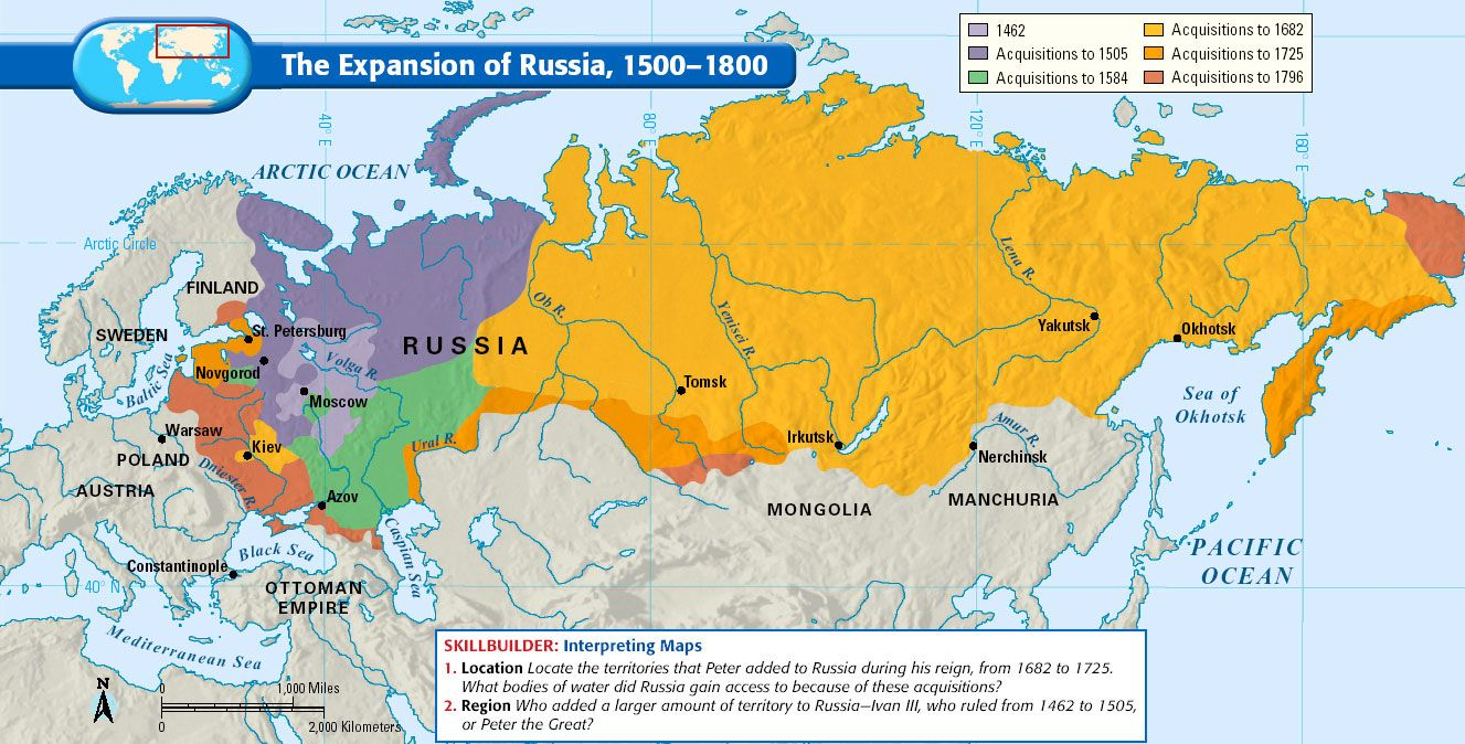 Increased Global trade contributed to the Expansion of Russia. This ...