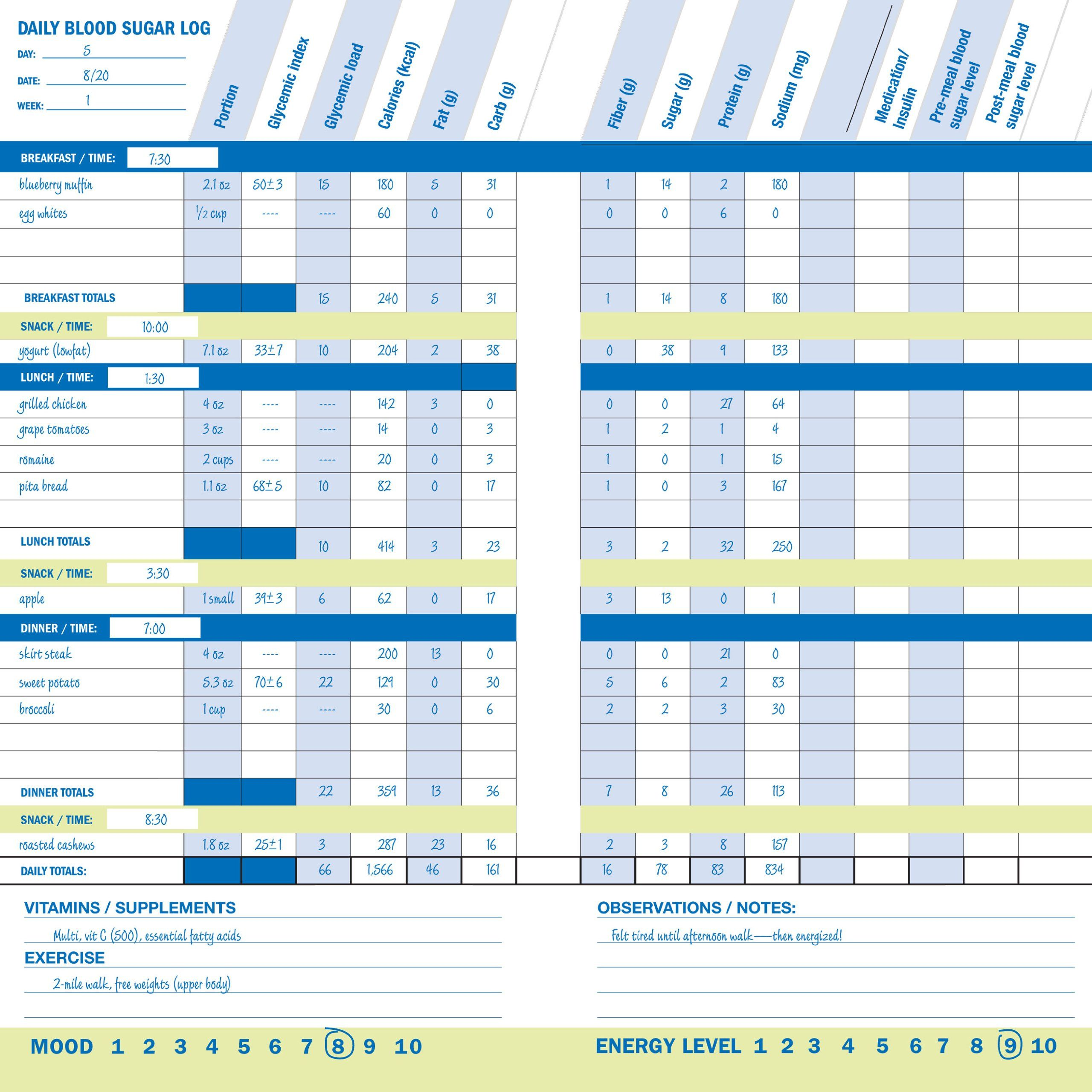 blood sugar log chart printable