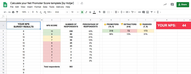 Formula To Calculate Net Promoter Score Nps In Excel Hotjar Calculator Scores Spreadsheet Template