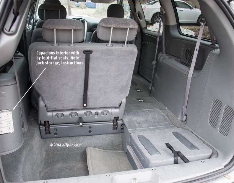 Cargo Bay Chrysler Town And Country Town And Country Minivan