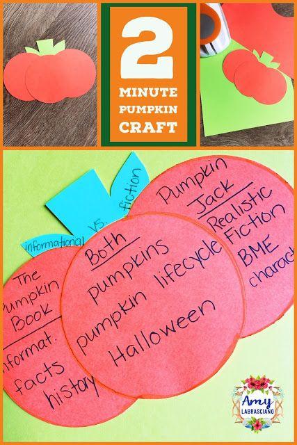 Cute venn diagram--the circles form a pumpkin shape! | Fall Fun ...