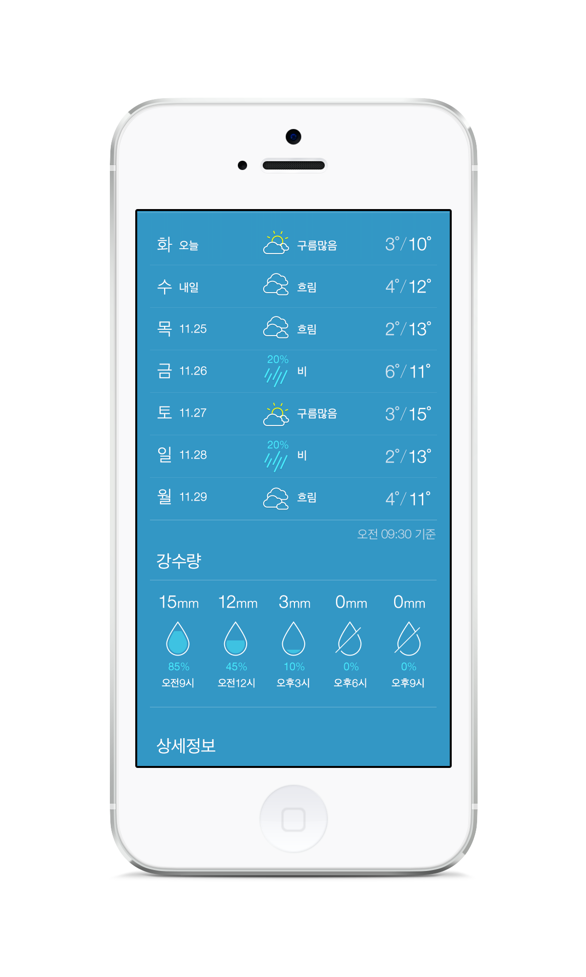 NAVER WEATHER RENEWAL on Behance 앱, 모바일