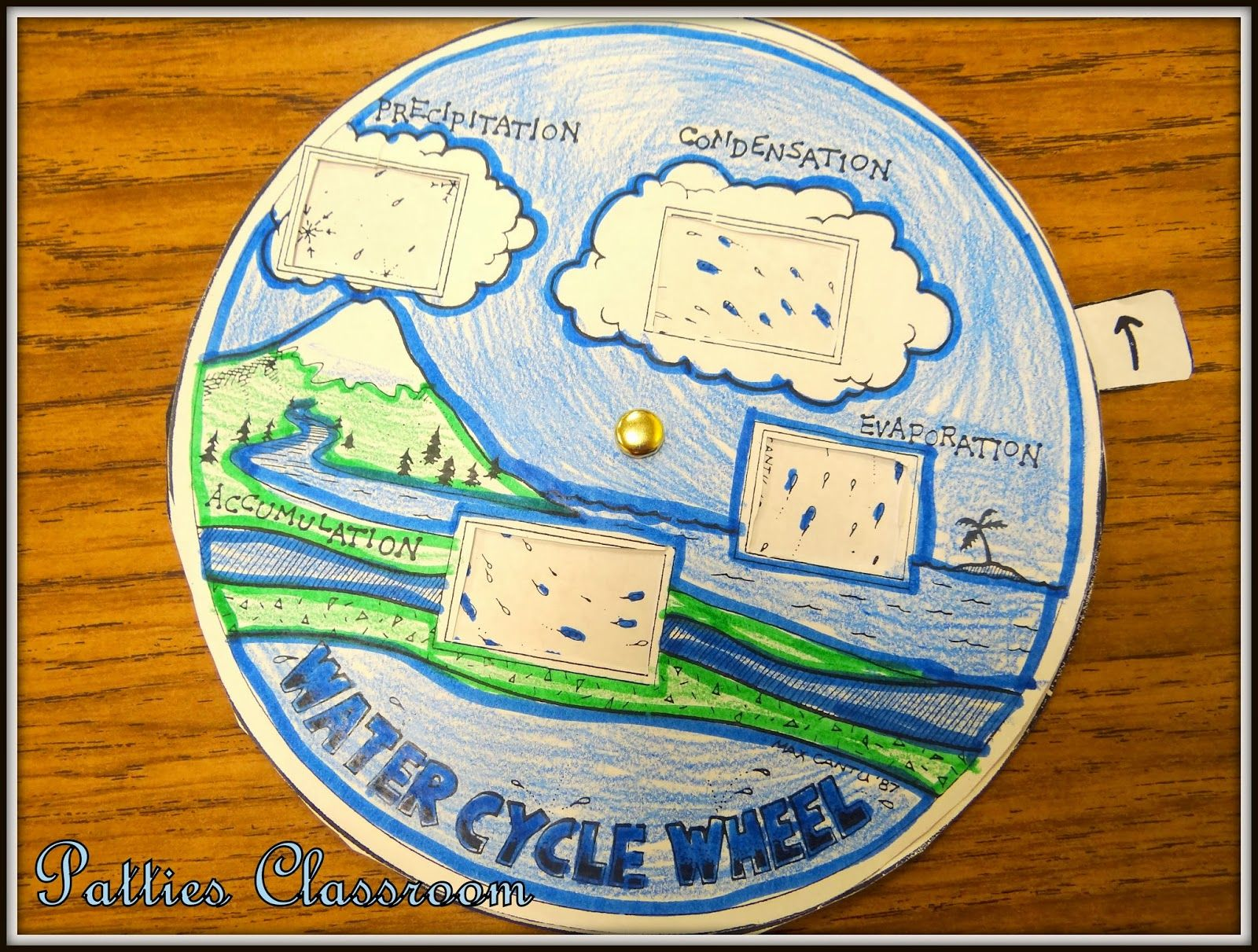Patties Classroom Weather Clouds And Water Cycle Activities For Kids