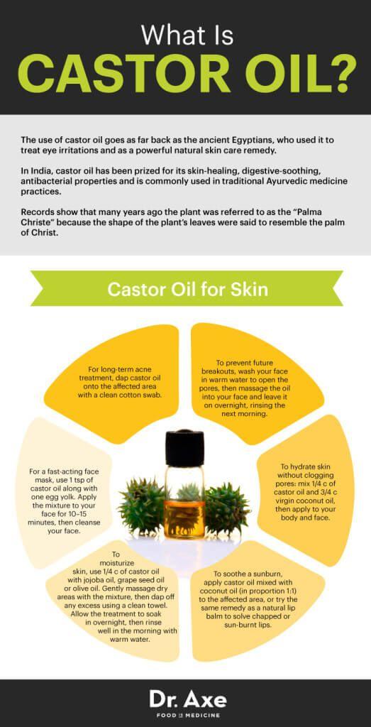 Castor Oil Benefits Uses Dosage And Side Effects Dr Axe What Is Castor Oil Castor Oil Benefits Natural Skin Care Remedies