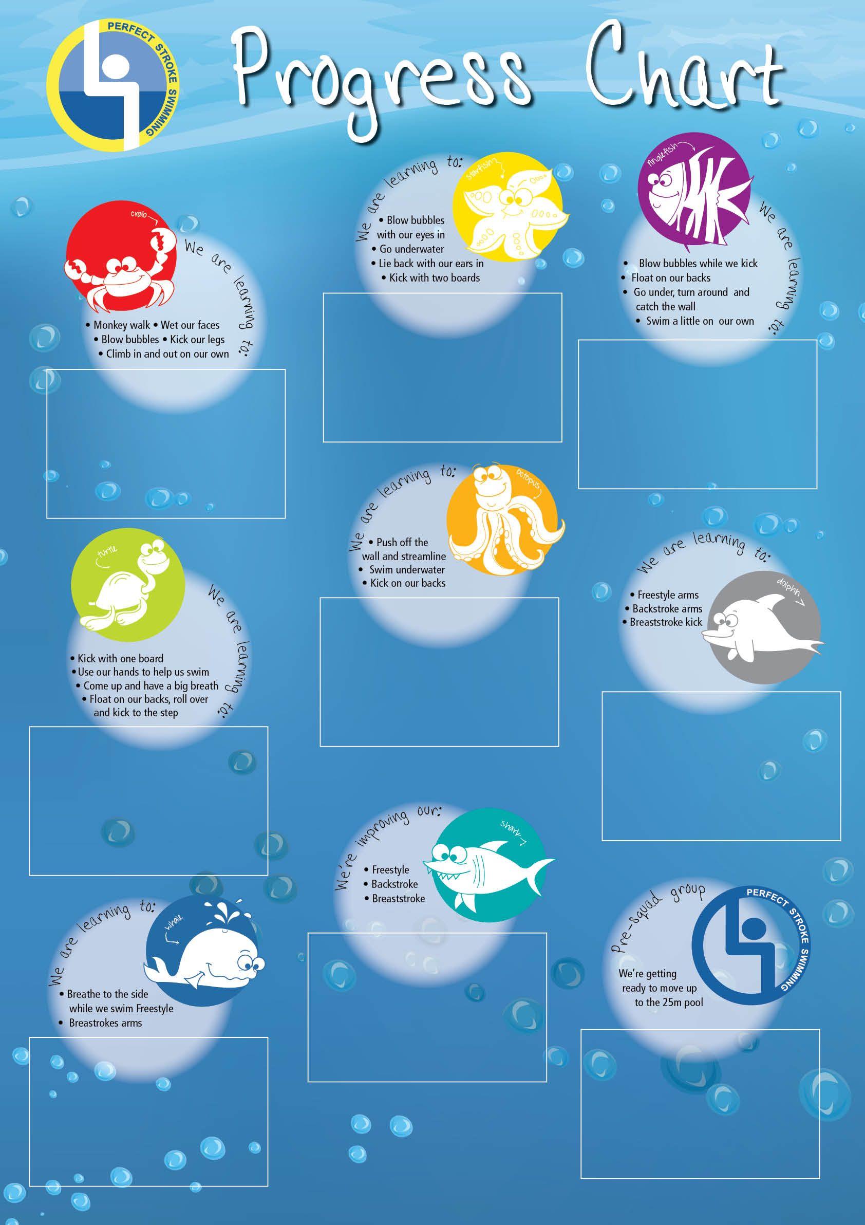 Perfect Strokes Swim School Progress Chart Design