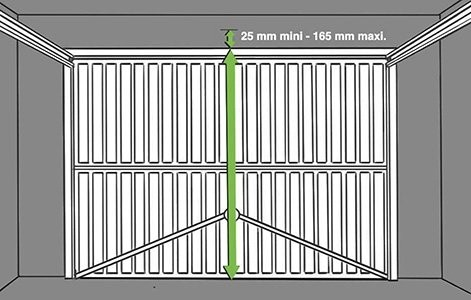 Serrure Porte De Garage Basculante Leroy Merlin Comment Motoriser Une Porte De Garage Basculante Porte Garage Serrure Porte