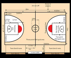 Image Result For Size Of Basketball Court Basketball Court Measurements Basketball Court Layout Indoor Basketball Court