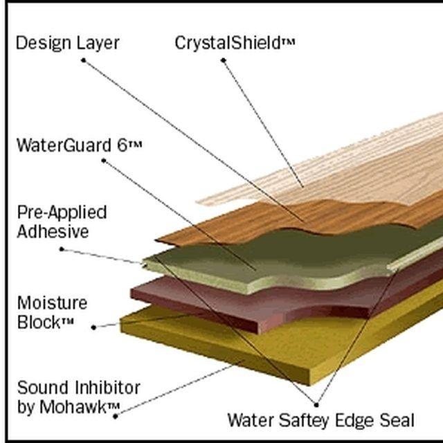How To Compare Laminate Flooring Brands Laminate Flooring Best