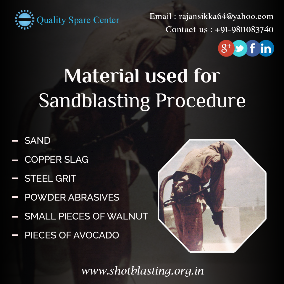 What Type Of Media To Use For Sandblasting Sandblasted Sand Blasting Machine Sandblasted Glass