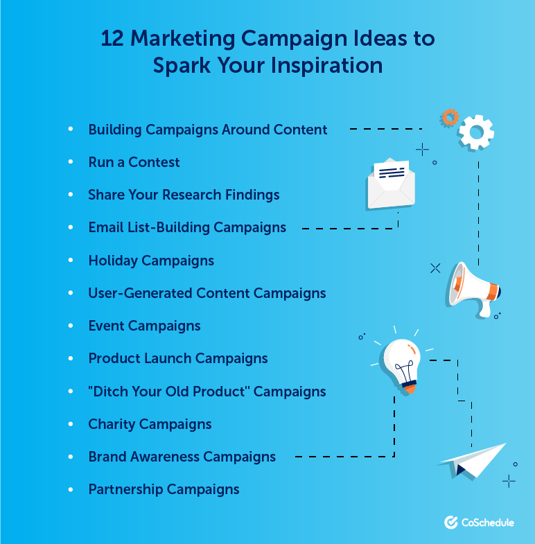 How To Generate Awesome Data Backed Marketing Campaign Ideas Brand Awareness Campaign Marketing Campaigns Social Awareness Campaign