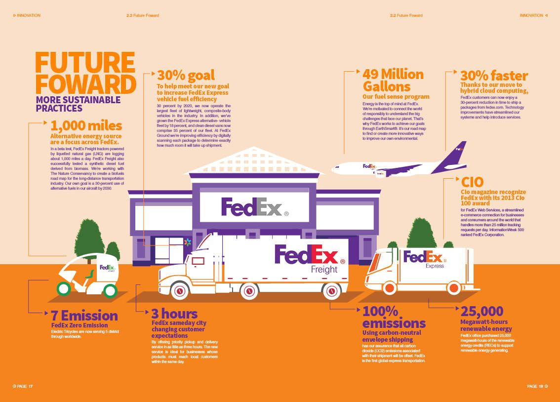 Time assuring delivery fedex annual report 2013 on behance time assuring delivery fedex annual report 2013 on behance pronofoot35fo Image collections