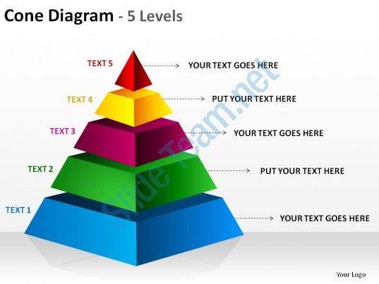 3d pyramid cone diagram 5 levels split separated ppt slides