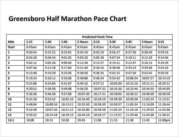 Pace chart for half marathon nurufunicaasl #113961185029.