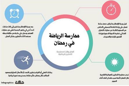 هاشتاق العرب On Twitter Ramadan Diet Ramadan Health Lifestyle
