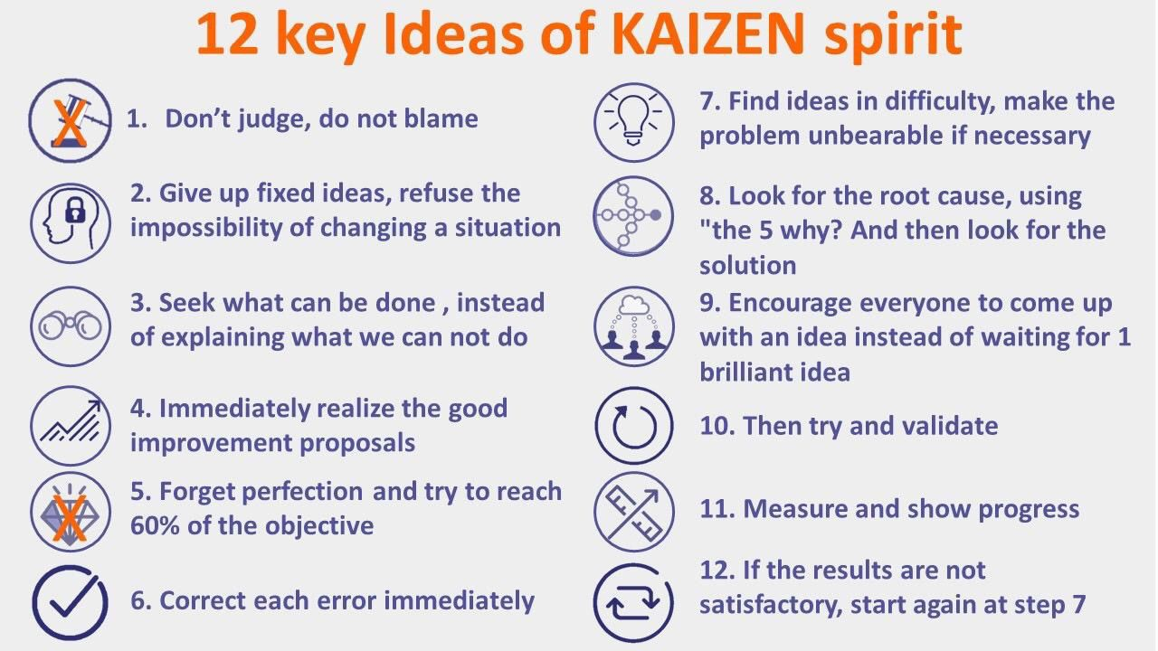 Pin By Lets Go Gemba On Lss Kaizen Kaizen Don T Judge Logistics