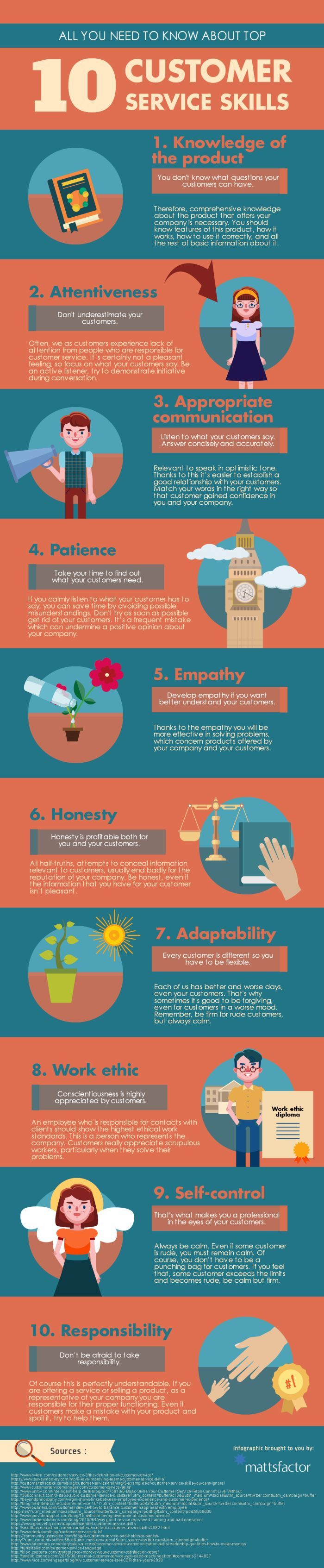 the top 10 customer service skills you need to have infographic