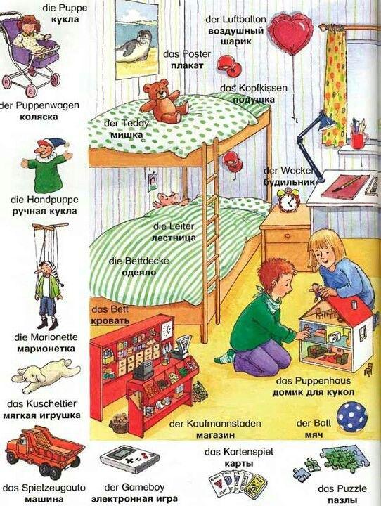 Kinderzimmer Aprender alemán, Aprendizaje idioma alemán