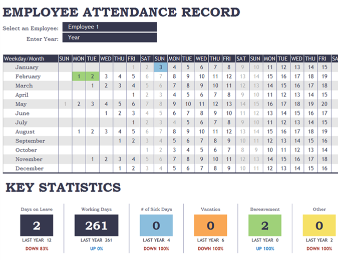 image regarding Free Printable Employee Attendance Tracker called worker attendance tracker excel -