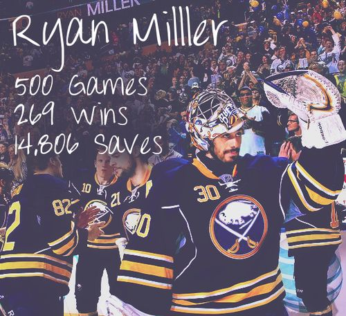 Ryan Miller Career Stats With The Buffalo Sabres Buffalo Hockey Ryan Miller Buffalo Sabres Hockey
