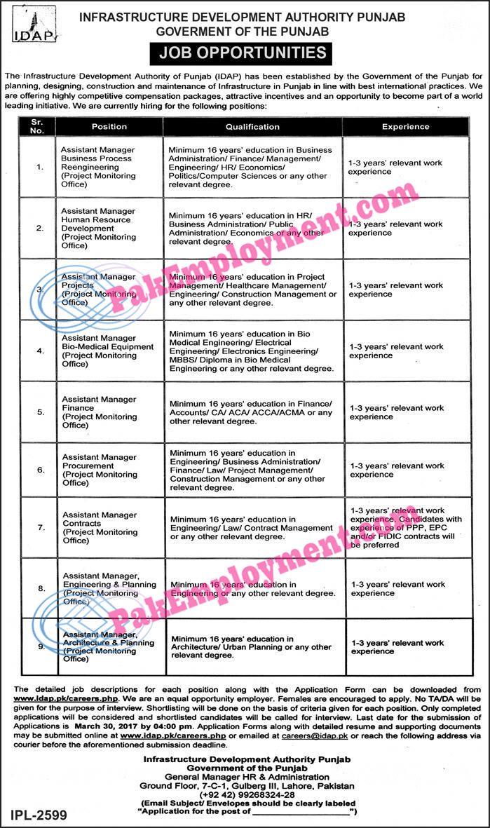Title Of Job Detail of Job Name Of Job Infrastruture