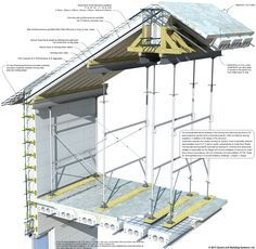 Poured Slab Roof Google Search Insulated Concrete Forms House Roof Concrete Forms