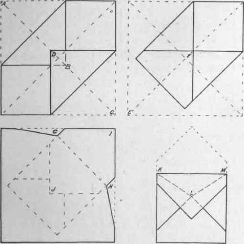 Steps In Making Square Envelope