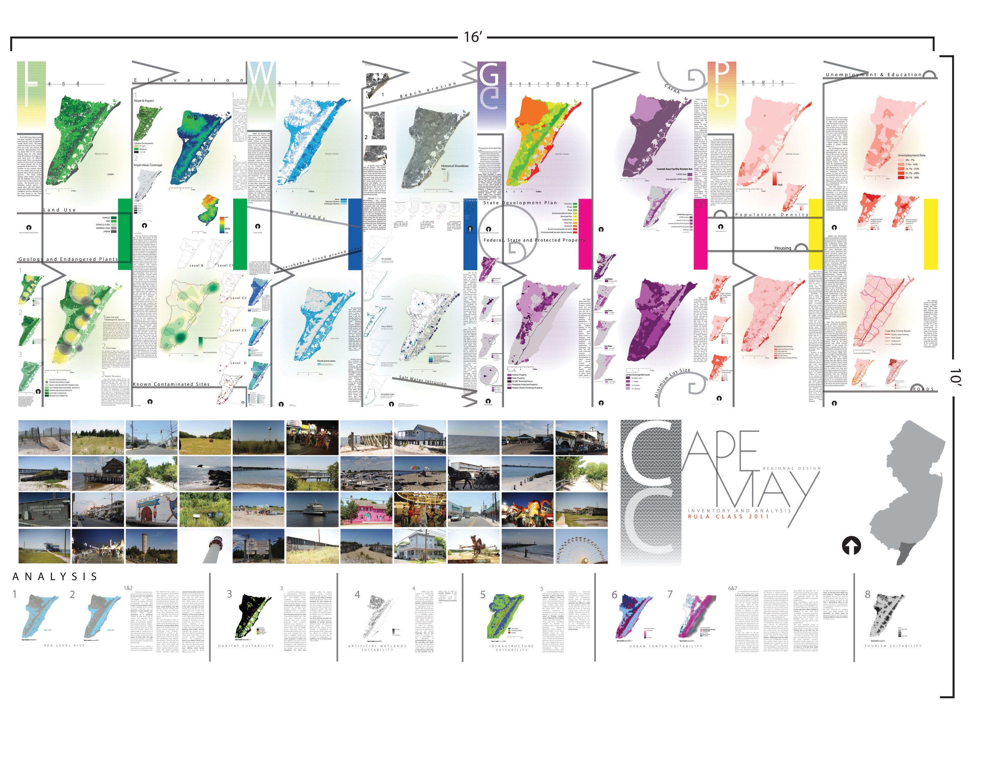 ad e e ab e eaf a  f ad e   jpgimages of landscape architecture diagrams diagrams