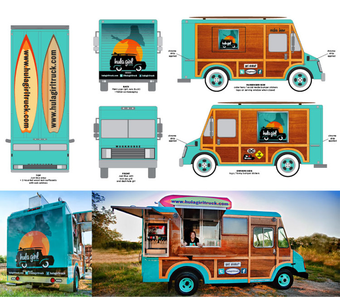 I Like The Design And Colors Of This Food Truck As Well Set Up