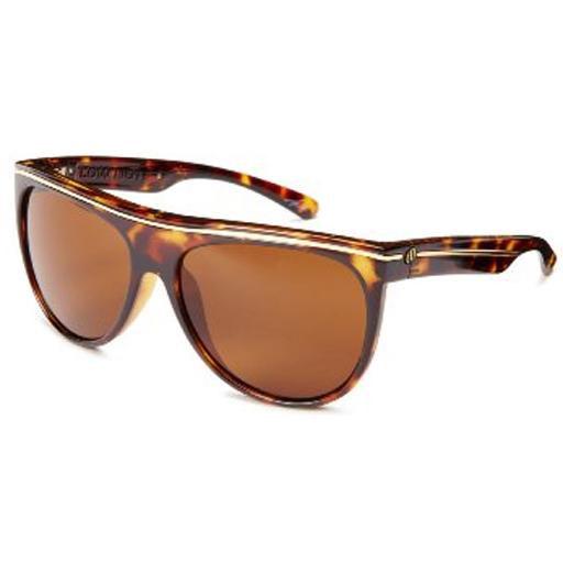 Santa Cruz Corrode Sunglasses Grey Tortoiseshell N/A EgzjVJ