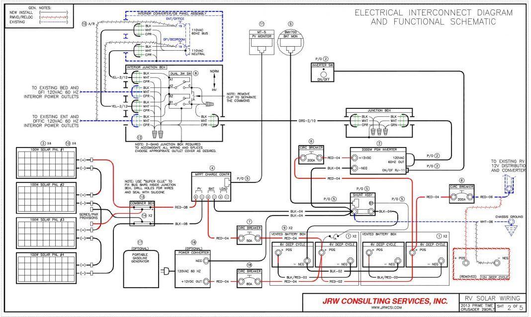 Awesome Ac Wiring Diagram Basic Generator Wiring Diagram Perfect E30 Ac Wiring Diagram Best Wiring Diagram Generator Deny Rv Solar Rv Solar Panels Solar Panels