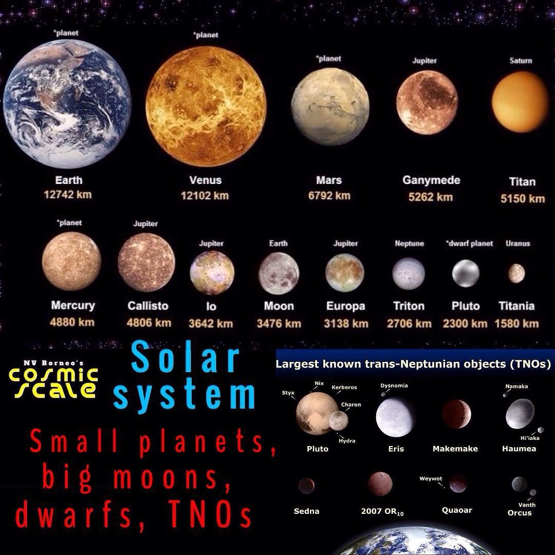 Provocative Planet Pics Please Tumblr Nasa And Others