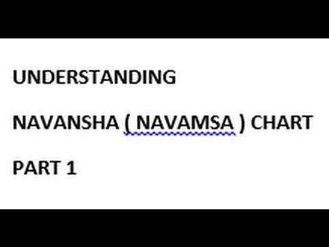 Understanding Navansha (Navamsa) Chart in Vedic astrology ...