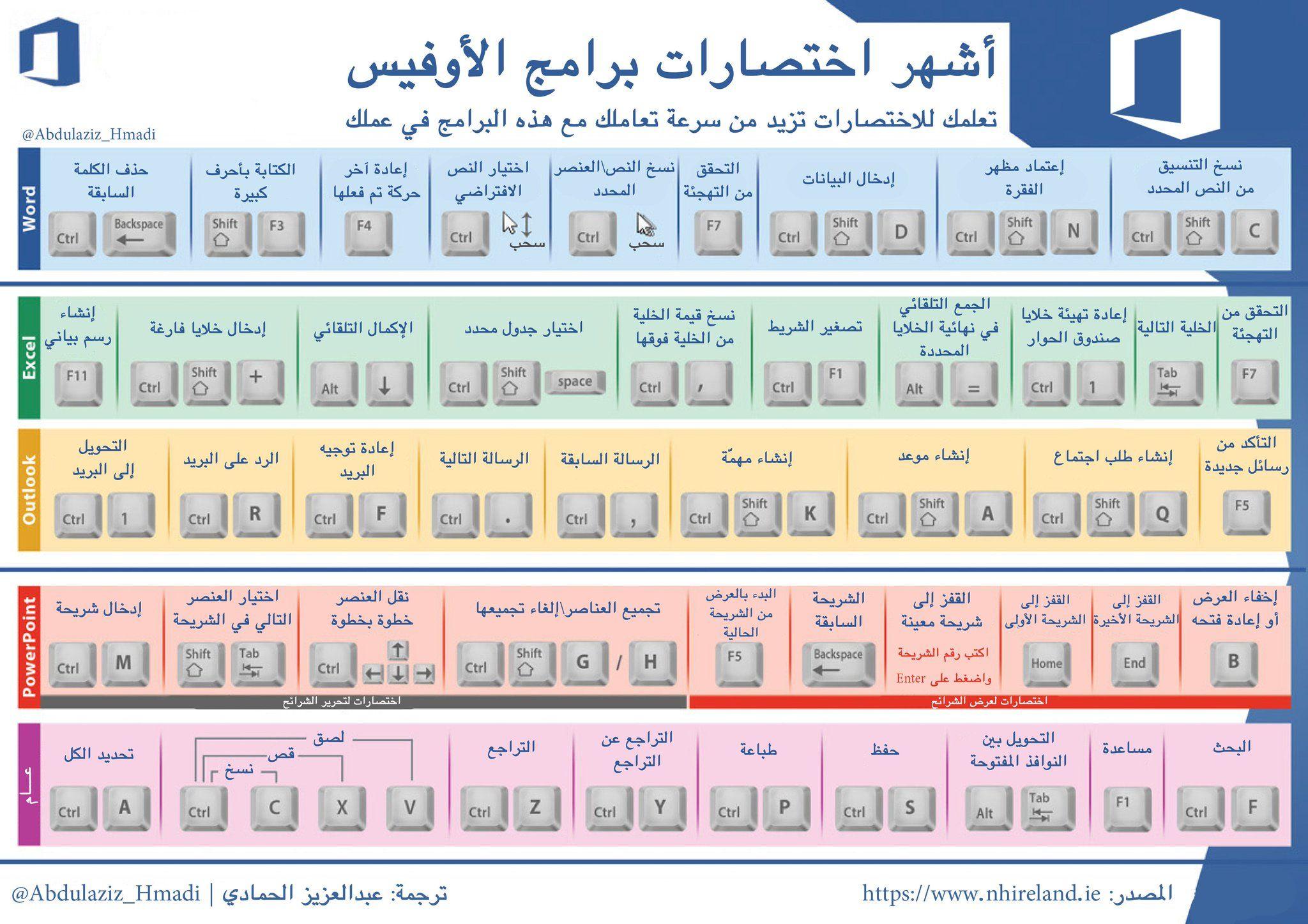 عبدالعزيز الحمادي On Twitter Happy Day Quotes Words Twitter Sign Up
