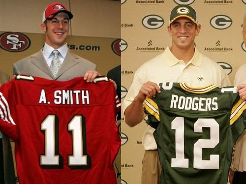 2 Awesome Quarterbacks Nfl Draft Aaron Rodgers Nfl