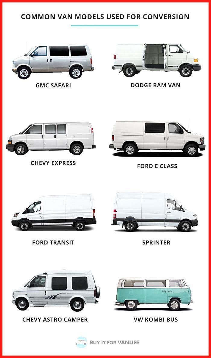 Photo of Stunning Diy Van Conversion Ideas On Budget Stunning Diy Van Conversion Ideas On…