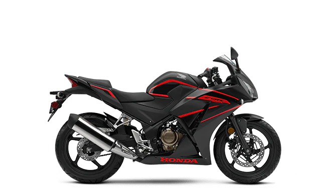 Sport CBR300R Honda in 2020 Honda sport bikes, Honda