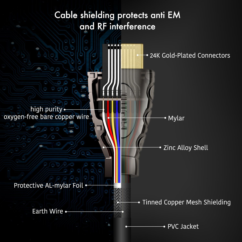 4k Hdmi Wire Diagram Data Wiring Schema Awm Simple Serial