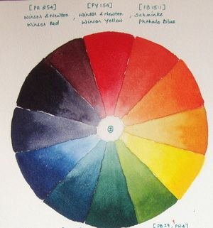 Handpainted Color Wheel Paint Color Wheel Colour Wheel Theory