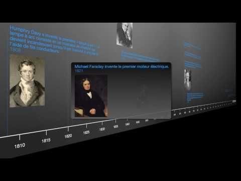 Ligne Du Temps L Histoire De L Electricite Francais Youtube Ligne Du Temps Electricite Histoire