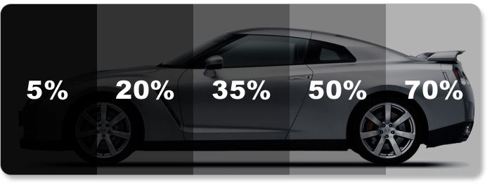 Shades Of Window Tint For Cars