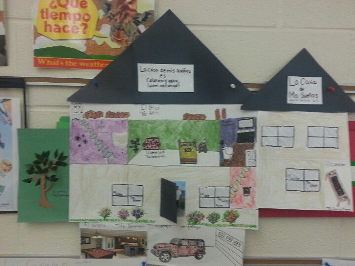 Dream House Project For Spanish Class Spanish Classroom